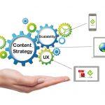 Content-Strategies