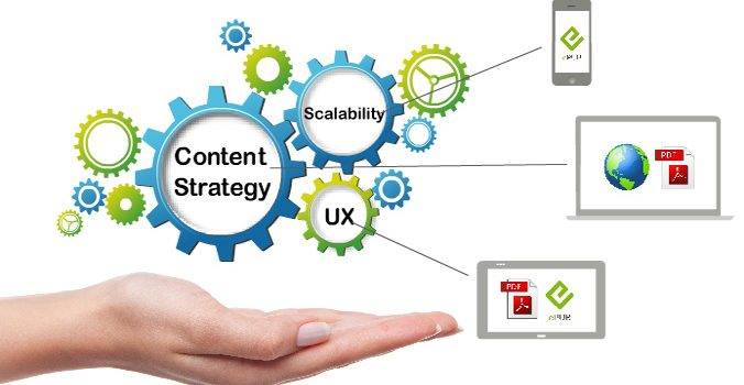Content Strategies To Boost Your Site's Ranking